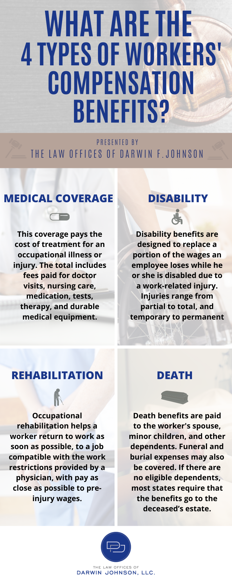 What Are the Types of Workers Compensation Benefits?  The Law Offices of Darwin F. Johnson LLC